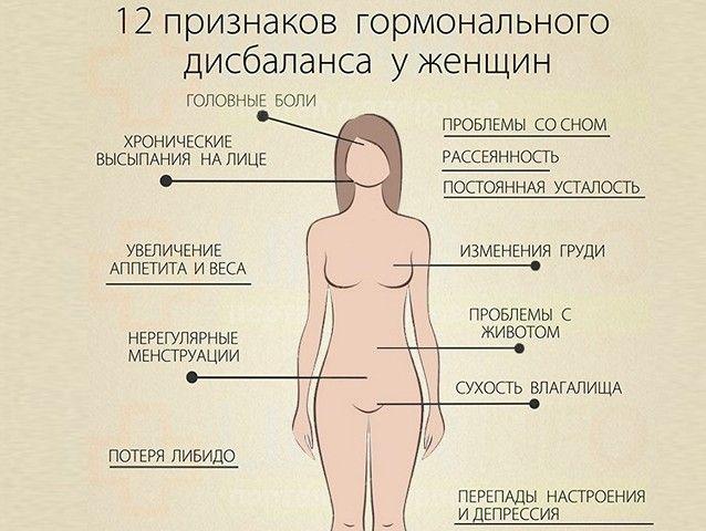 12 признаков гормонального сбоя у женщин